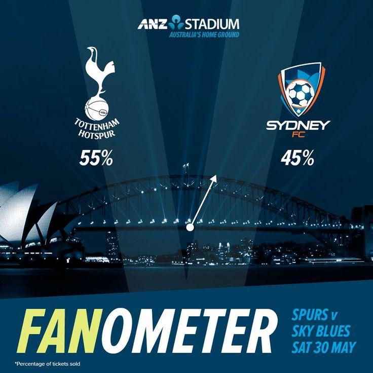 Fanometer