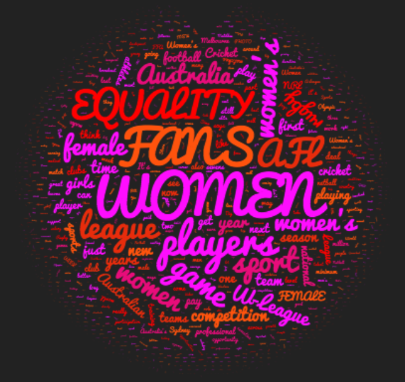 Women In Sport Australia Word Cloud