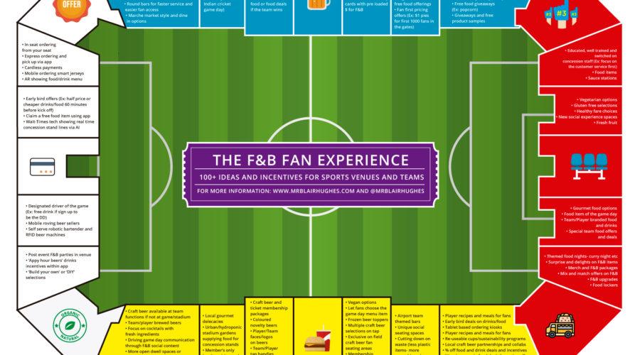 F&B Fan Experience