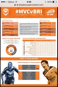 A League Infographic for Brisbane vs Melbourne