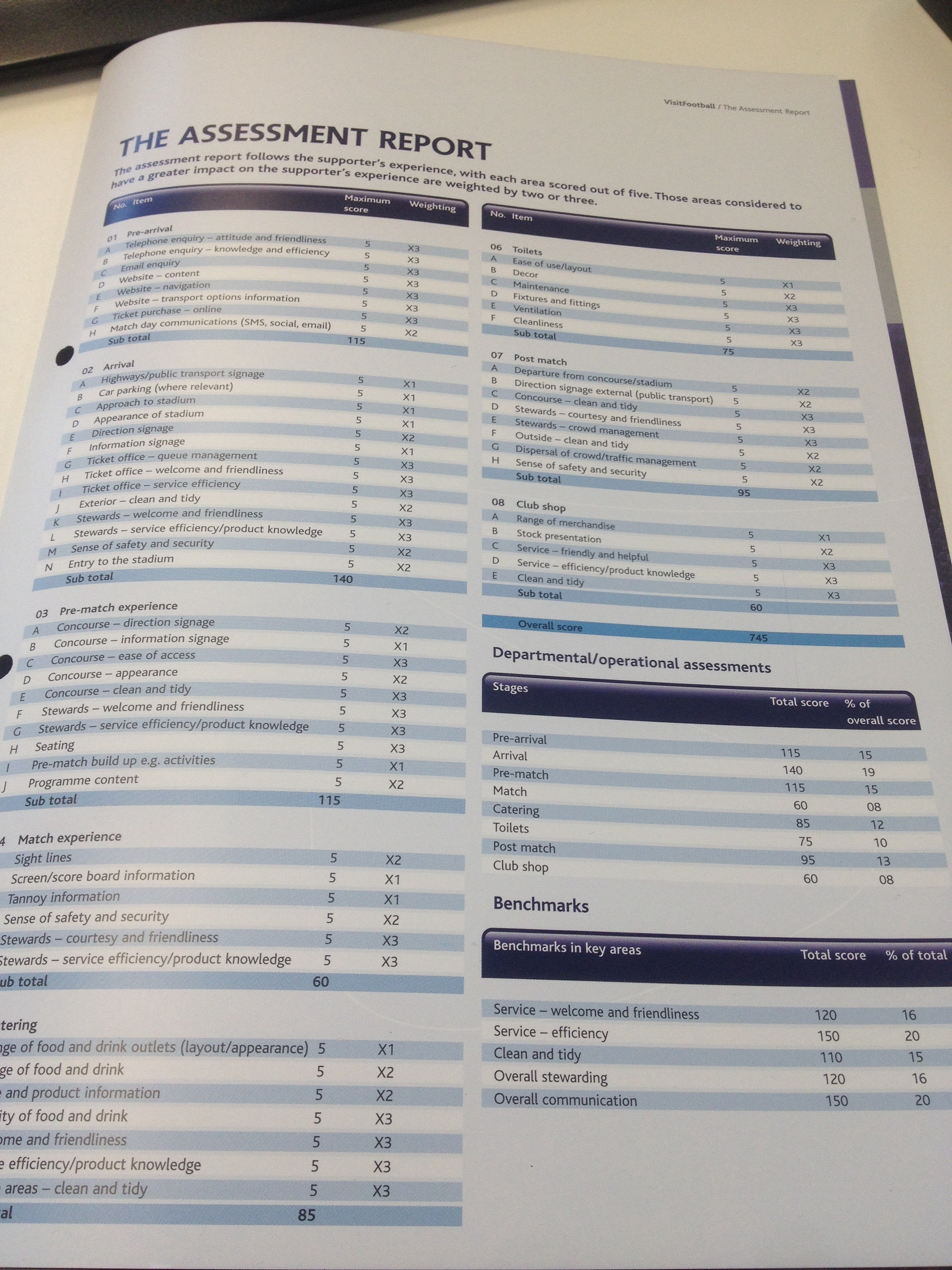 EPL Quality Assurance Checklist