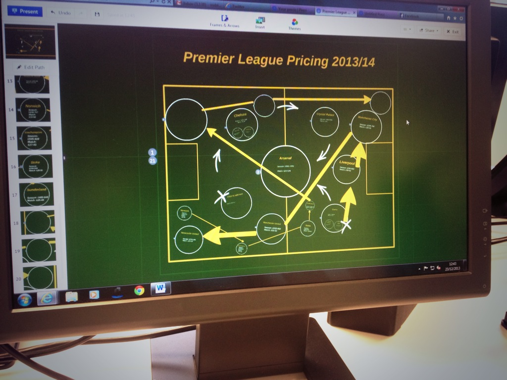 Prezi on EPL/Championship Prices
