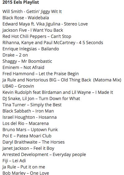Parramatta Eels Playlist